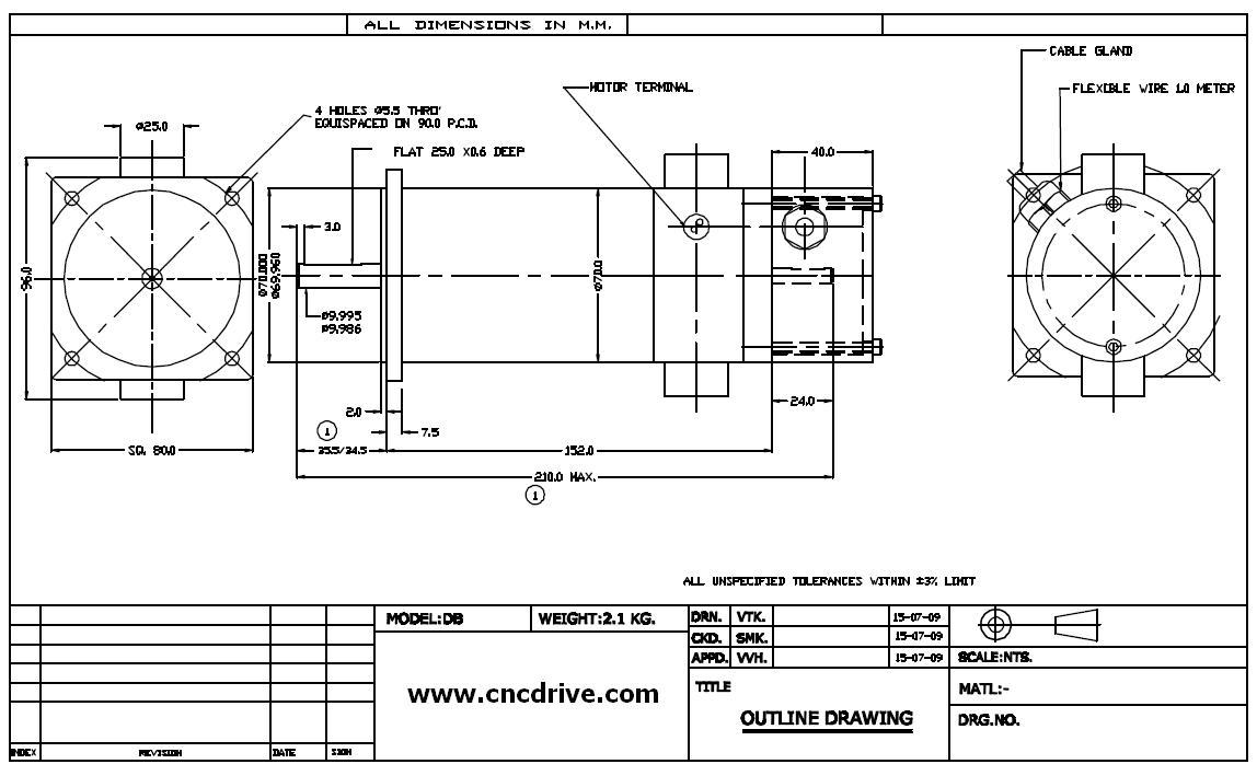 servo motors - cncdrive